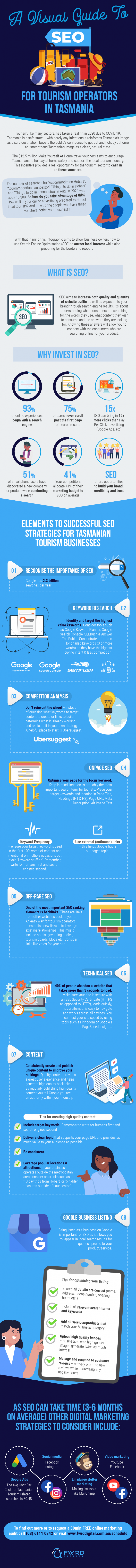 A Visual Guide To SEO For Tourism In Tasmania